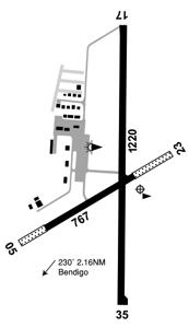 bendito-map